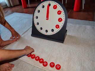 Reloj Montessori. Primera presentación